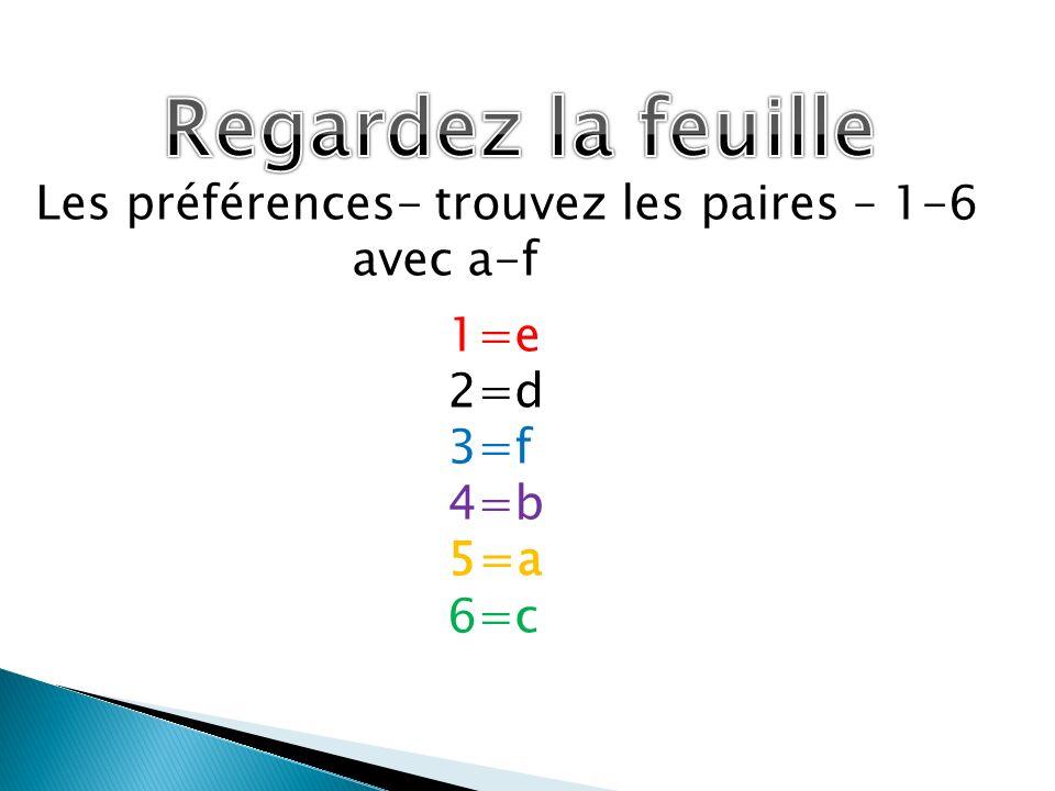 Les préférences- trouvez les paires – 1-6 avec a-f 1=e 2=d 3=f 4=b 5=a 6=c