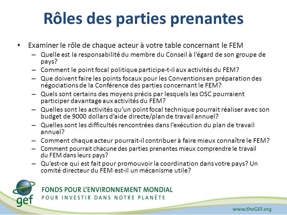 Rôles des parties prenantes Examiner le rôle de chaque acteur à votre table concernant le FEM – Quelle est la responsabilité du membre du Conseil à lé