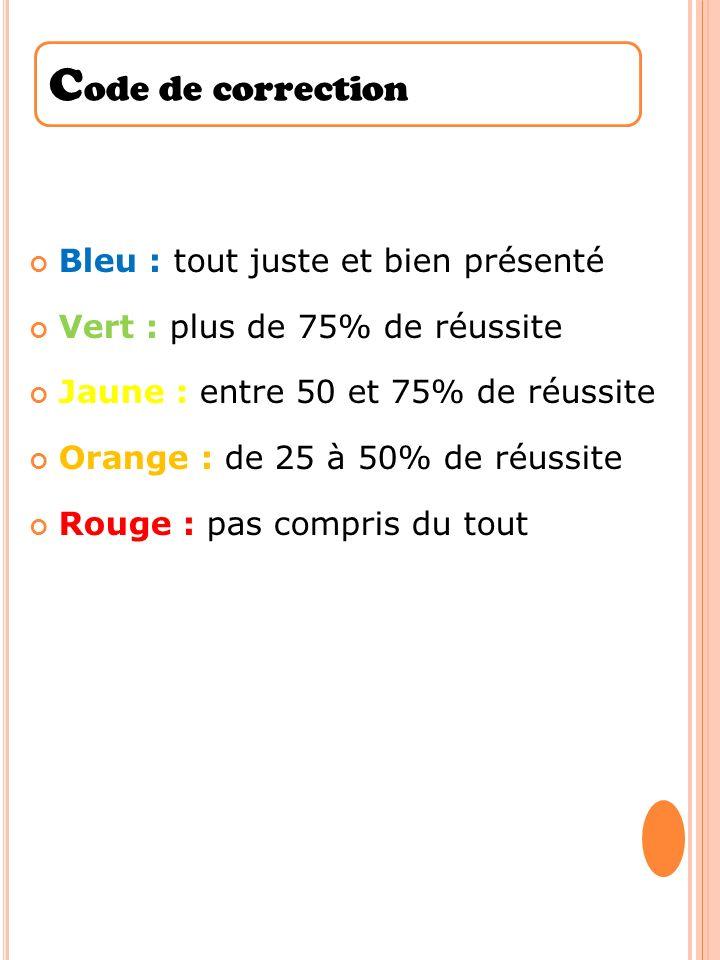 Bleu : tout juste et bien présenté Vert : plus de 75% de réussite Jaune : entre 50 et 75% de réussite Orange : de 25 à 50% de réussite Rouge : pas com
