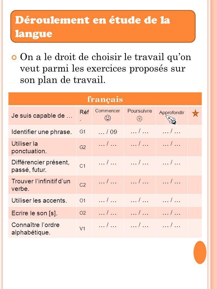 On a le droit de choisir le travail quon veut parmi les exercices proposés sur son plan de travail. français Je suis capable de … Réf. Commencer Pours