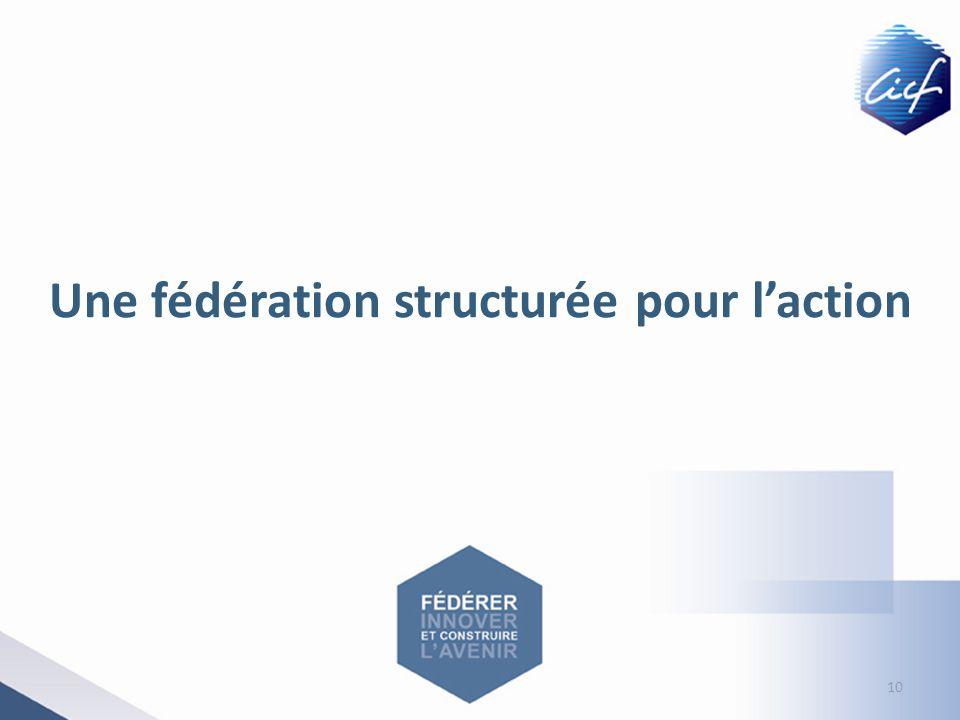 Une fédération structurée pour laction 10