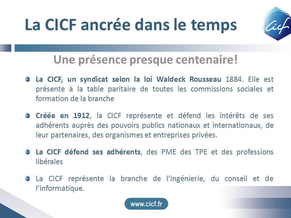 La CICF ancrée dans le temps La représentativité internationale Lassociation CICF-Syntec représente la France : à lEuropean Fédération of Consultancy Associations à la Fédération Internationale des Ingénieurs-Conseils 5