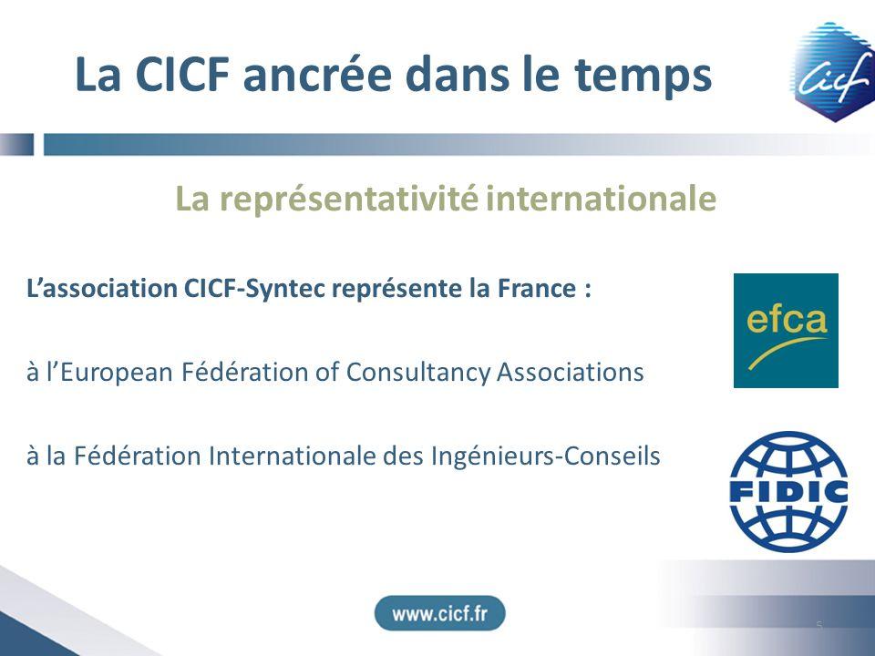 La CICF ancrée dans le temps La représentativité internationale Lassociation CICF-Syntec représente la France : à lEuropean Fédération of Consultancy