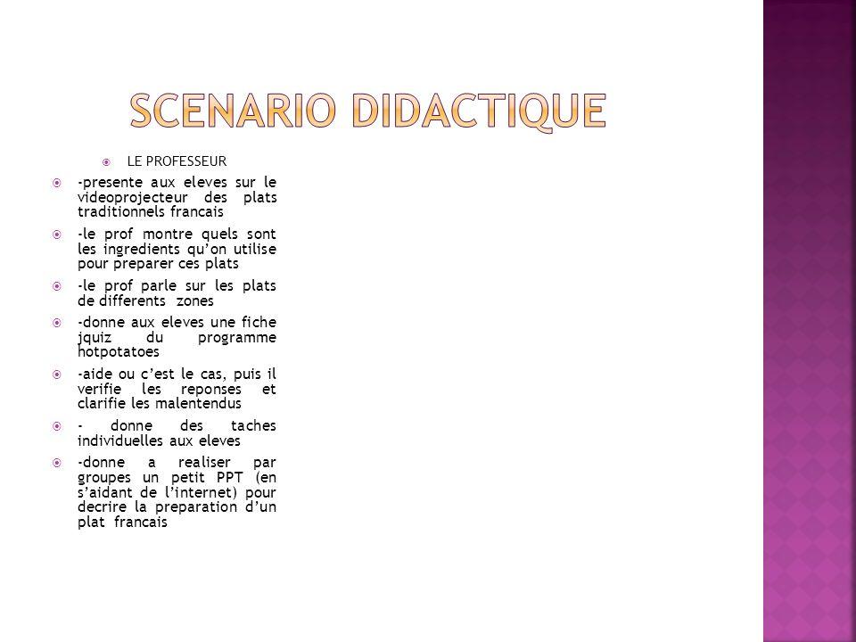 LES ELEVES -ecoutent et regardent attentivement le prof et son materiel expose -prennent des notes sur les cahiers -les eleves doivent resoudres les taches donnees -ecoutent les observations faites par lenseignant -doivent identifier les ingredients utilises pour la preparation des plats francais -travaillent pour creer le PPT, cherchent des images sur linternet sur la cuisine francaise dont on a deja parle.