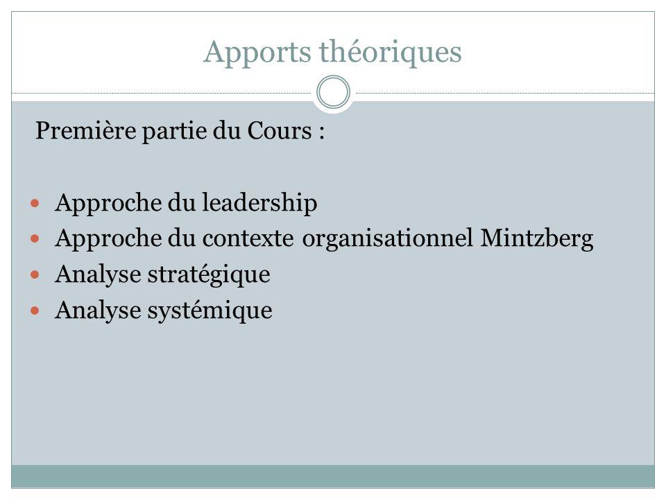 Apports théoriques Première partie du Cours : Approche du leadership Approche du contexte organisationnel Mintzberg Analyse stratégique Analyse systémique