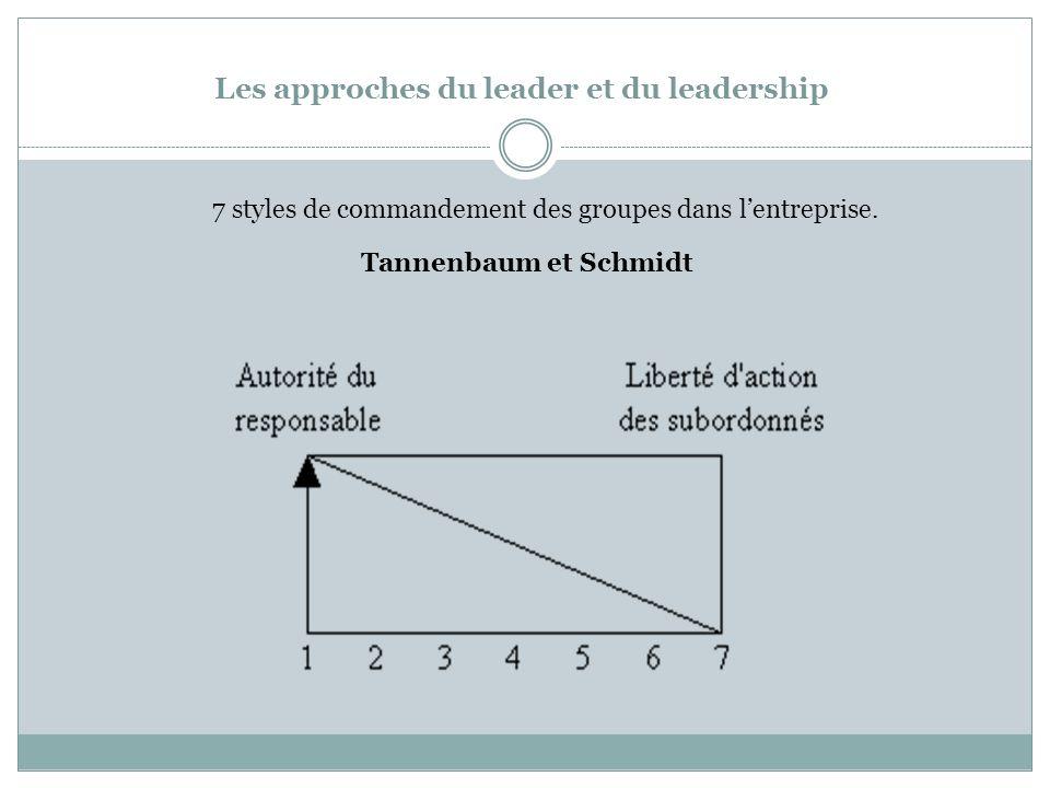 Les approches du leader et du leadership Tannenbaum et Schmidt 7 styles de commandement des groupes dans lentreprise.