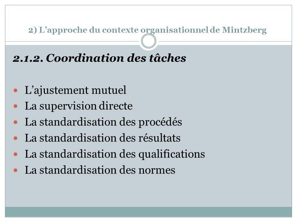 2) Lapproche du contexte organisationnel de Mintzberg 2.1.2.
