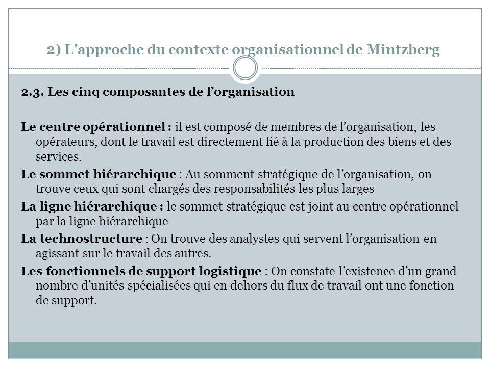 2) Lapproche du contexte organisationnel de Mintzberg 2.3.