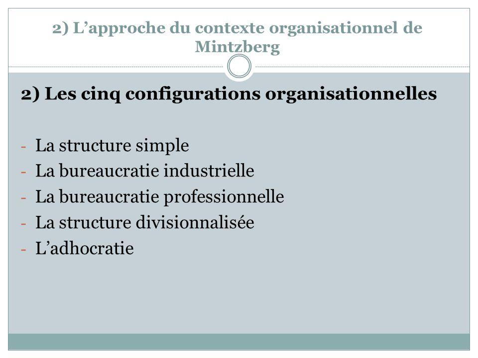 2) Les cinq configurations organisationnelles - La structure simple - La bureaucratie industrielle - La bureaucratie professionnelle - La structure divisionnalisée - Ladhocratie