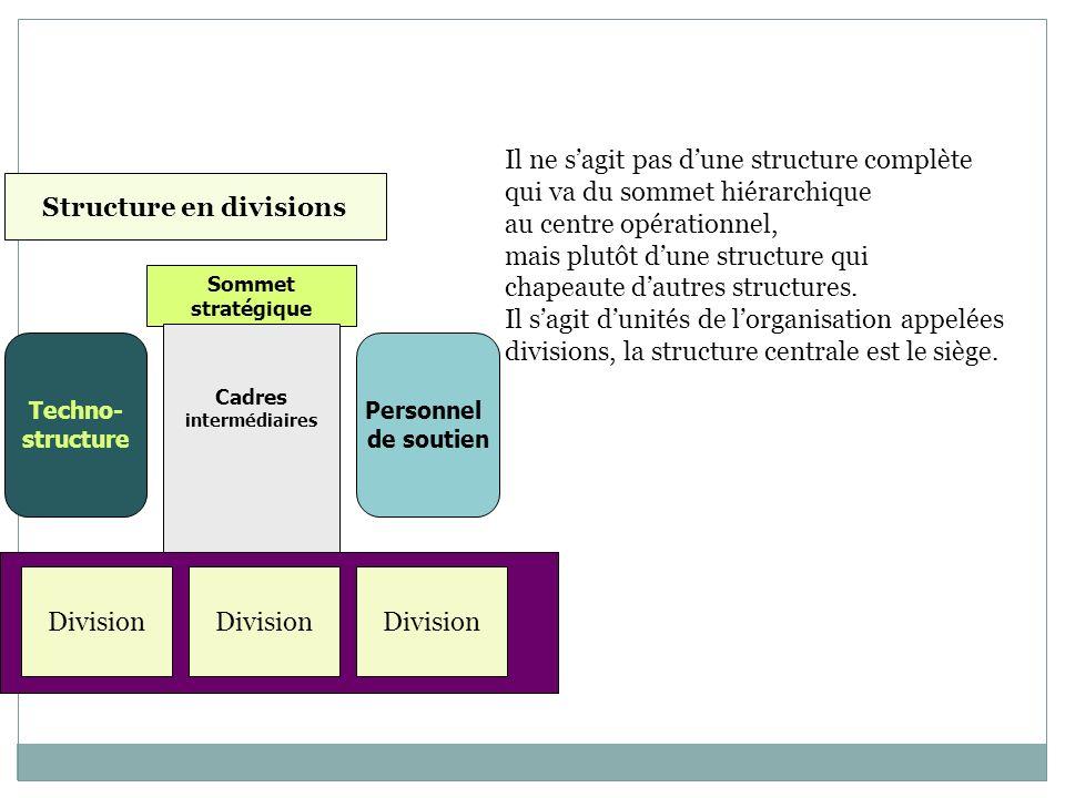 Structure en divisions Sommet stratégique Cadres intermédiaires Techno- structure Division Personnel de soutien Il ne sagit pas dune structure complète qui va du sommet hiérarchique au centre opérationnel, mais plutôt dune structure qui chapeaute dautres structures.