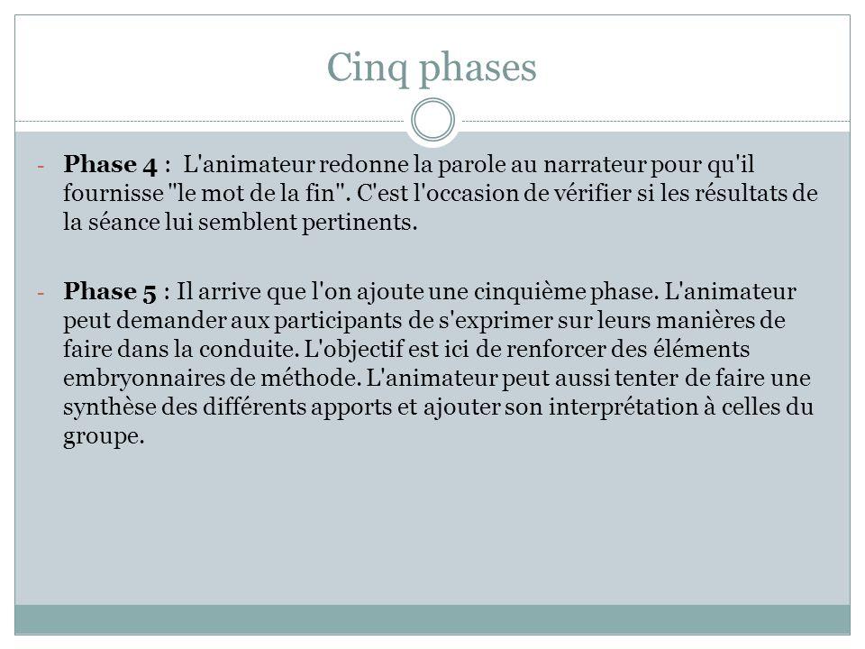 Cinq phases - Phase 4 : L animateur redonne la parole au narrateur pour qu il fournisse le mot de la fin .