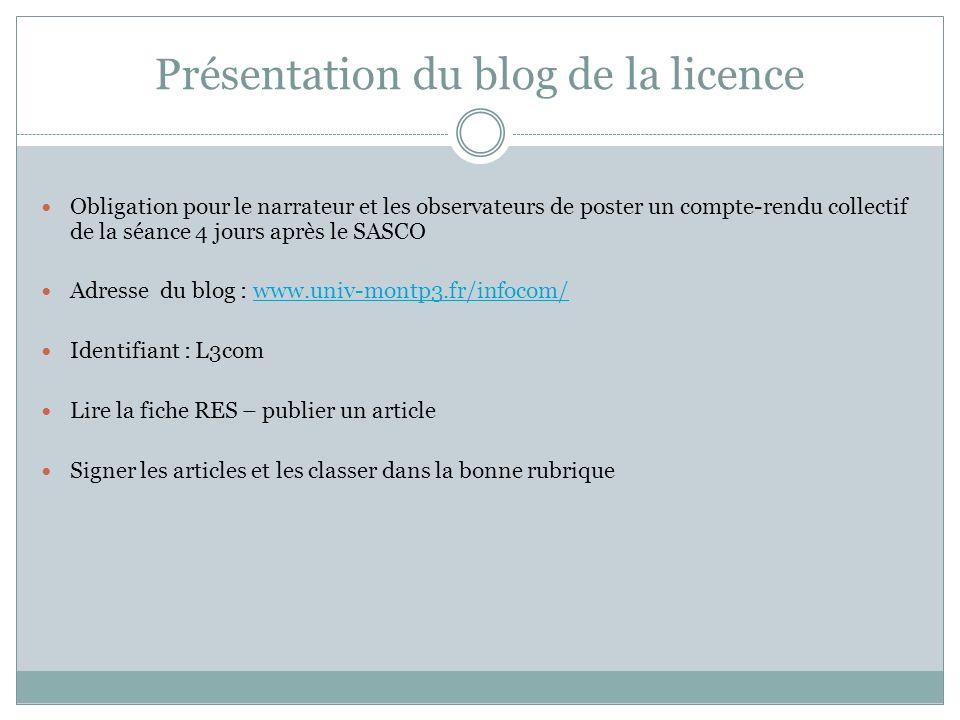 Bibliographie BERNOUX (Philippe).