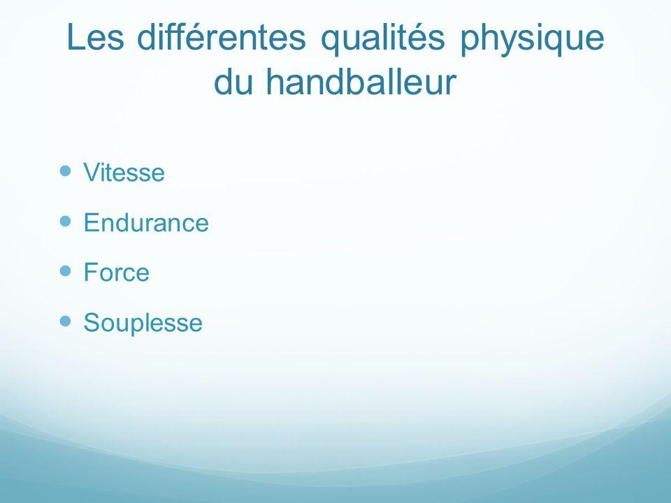 Les différentes qualités physique du handballeur Vitesse Endurance Force Souplesse