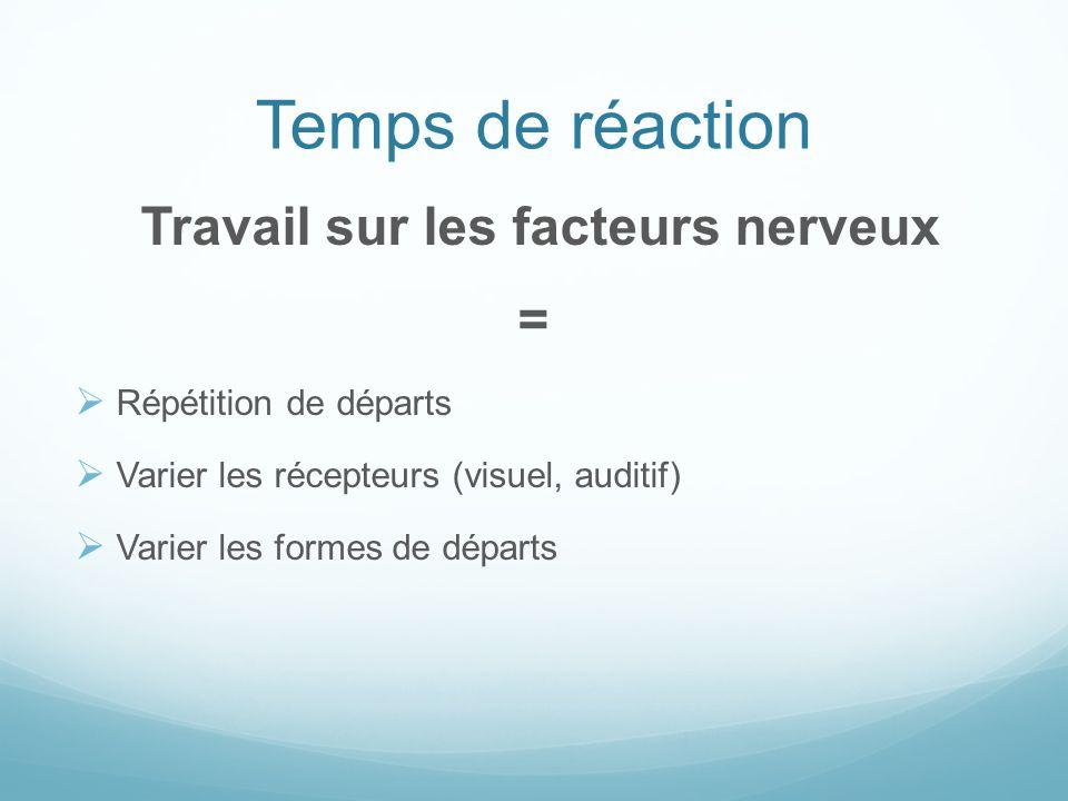 Temps de réaction Travail sur les facteurs nerveux = Répétition de départs Varier les récepteurs (visuel, auditif) Varier les formes de départs