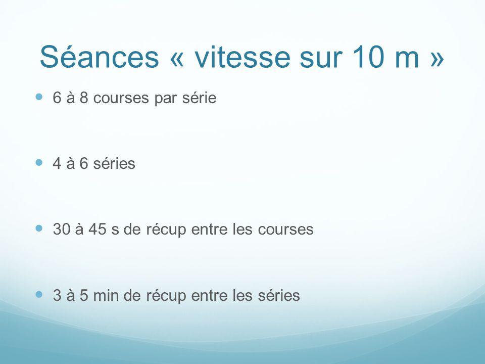 Séances « vitesse sur 10 m » 6 à 8 courses par série 4 à 6 séries 30 à 45 s de récup entre les courses 3 à 5 min de récup entre les séries