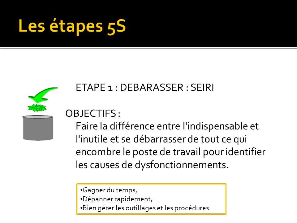 ETAPE 1 : DEBARASSER : SEIRI OBJECTIFS : Faire la différence entre l indispensable et l inutile et se débarrasser de tout ce qui encombre le poste de travail pour identifier les causes de dysfonctionnements.