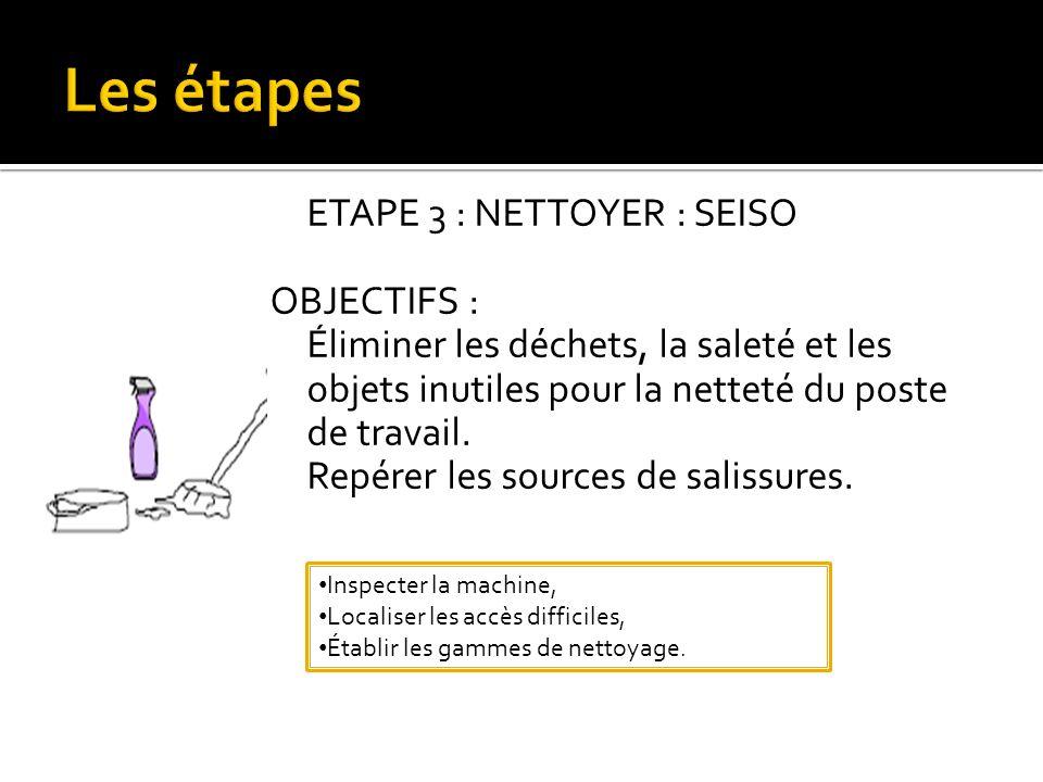 ETAPE 3 : NETTOYER : SEISO OBJECTIFS : Éliminer les déchets, la saleté et les objets inutiles pour la netteté du poste de travail.