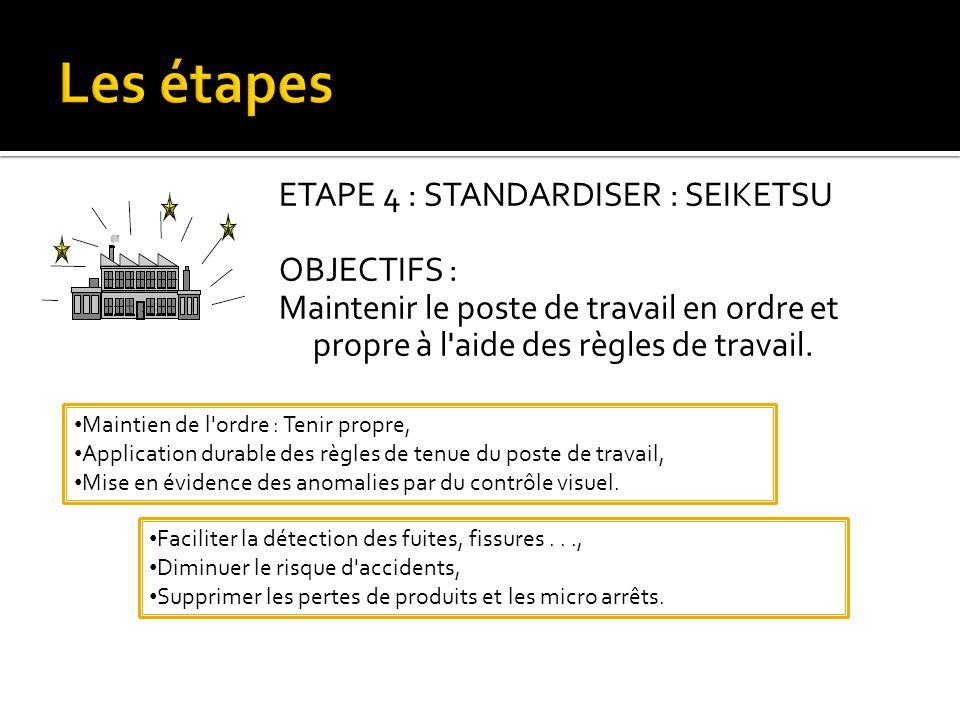 ETAPE 4 : STANDARDISER : SEIKETSU OBJECTIFS : Maintenir le poste de travail en ordre et propre à l aide des règles de travail.