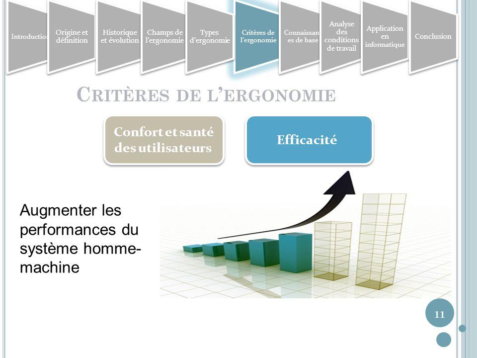 11 C RITÈRES DE L ERGONOMIE Confort et santé des utilisateurs Efficacité Augmenter les performances du système homme- machine