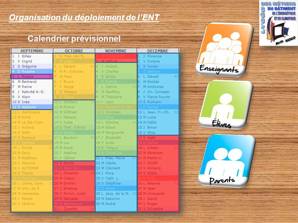 Organisation du déploiement de lENT Calendrier prévisionnel