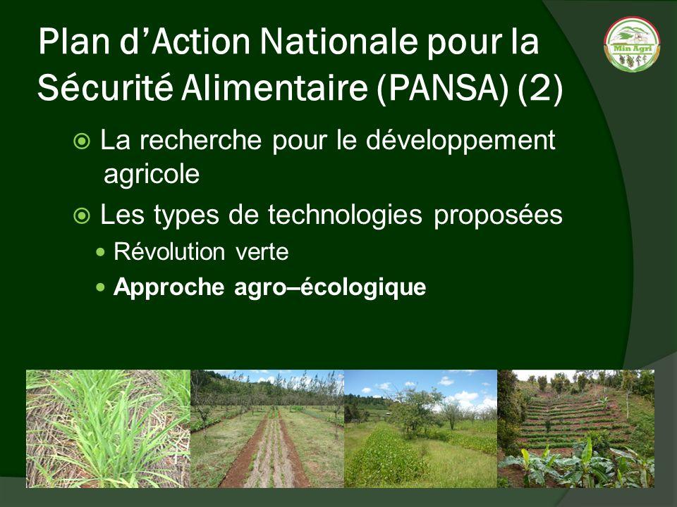 Plan dAction Nationale pour la Sécurité Alimentaire (PANSA) (2) La recherche pour le développement agricole Les types de technologies proposées Révolu