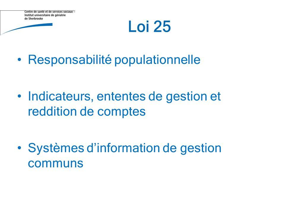 Responsabilité populationnelle Indicateurs, ententes de gestion et reddition de comptes Systèmes dinformation de gestion communs