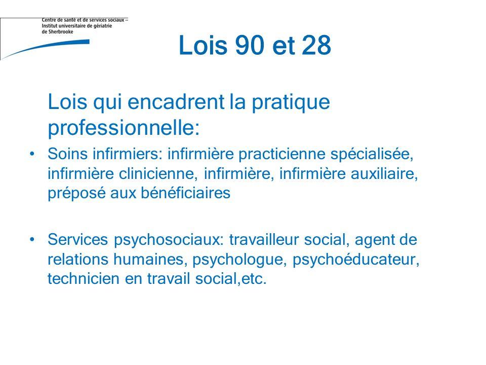 Lois 90 et 28 Lois qui encadrent la pratique professionnelle: Soins infirmiers: infirmière practicienne spécialisée, infirmière clinicienne, infirmièr