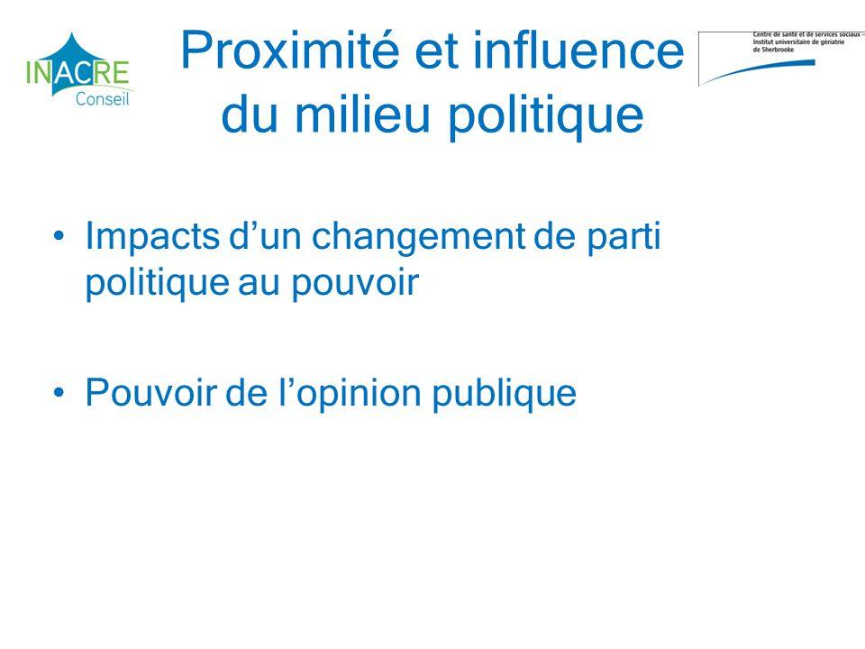 Proximité et influence du milieu politique Impacts dun changement de parti politique au pouvoir Pouvoir de lopinion publique