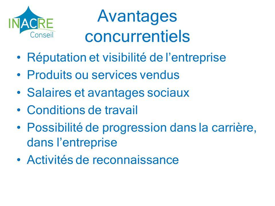 Avantages concurrentiels Réputation et visibilité de lentreprise Produits ou services vendus Salaires et avantages sociaux Conditions de travail Possi