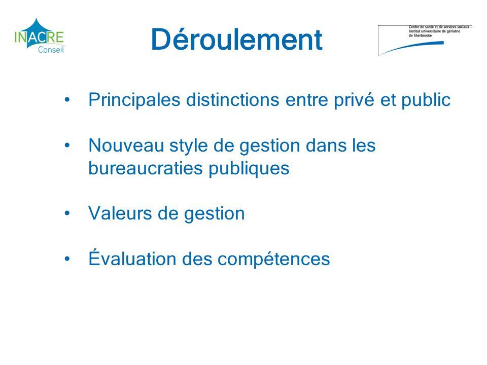 Déroulement Principales distinctions entre privé et public Nouveau style de gestion dans les bureaucraties publiques Valeurs de gestion Évaluation des compétences