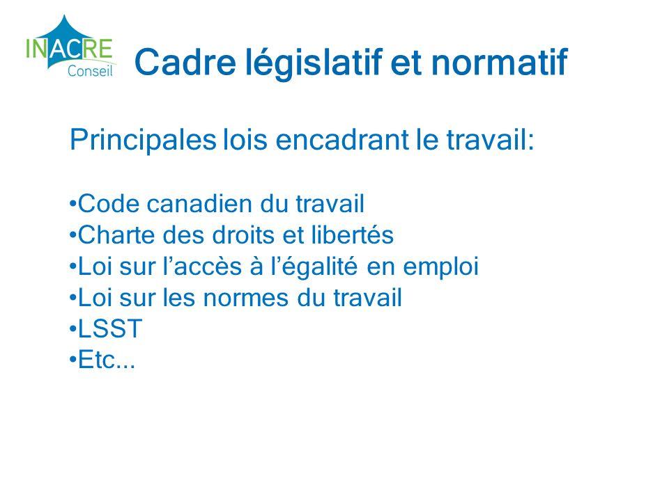 Cadre législatif et normatif Principales lois encadrant le travail: Code canadien du travail Charte des droits et libertés Loi sur laccès à légalité en emploi Loi sur les normes du travail LSST Etc...