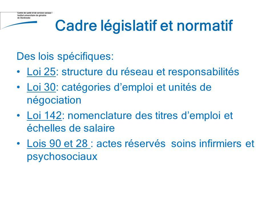 Cadre législatif et normatif Des lois spécifiques: Loi 25: structure du réseau et responsabilités Loi 30: catégories demploi et unités de négociation