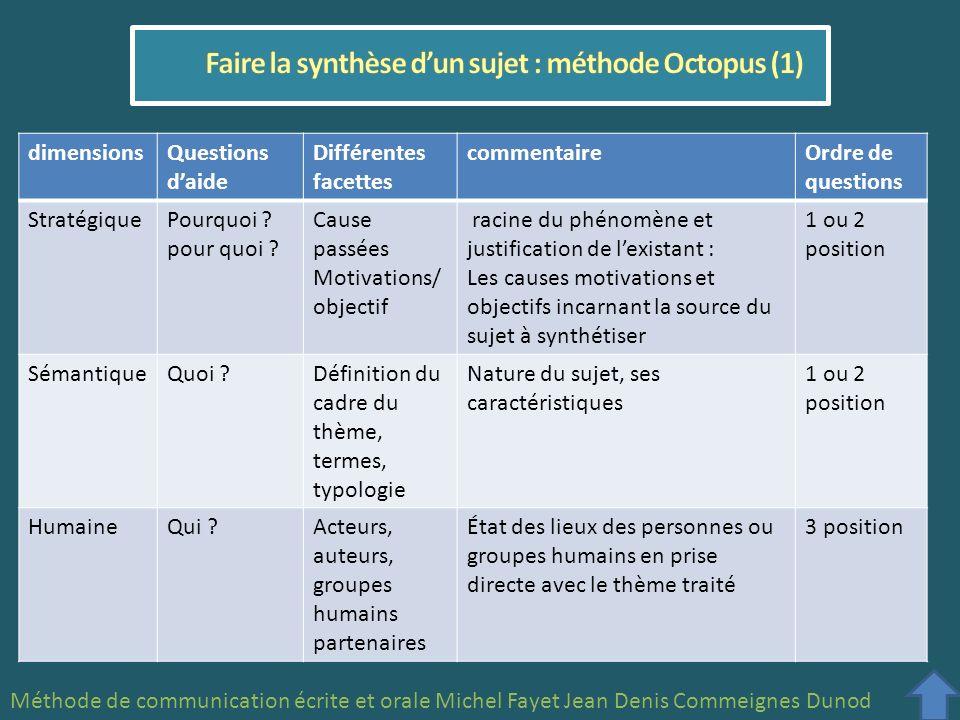 Méthode de communication écrite et orale Michel Fayet Jean Denis Commeignes Dunod dimensionsQuestions daide Différentes facettes commentaireOrdre de q