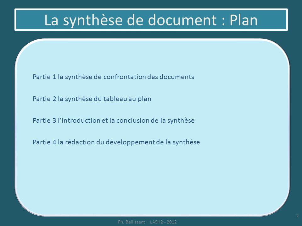 La synthèse de document : Plan Partie 1 la synthèse de confrontation des documents Partie 2 la synthèse du tableau au plan Partie 3 lintroduction et l