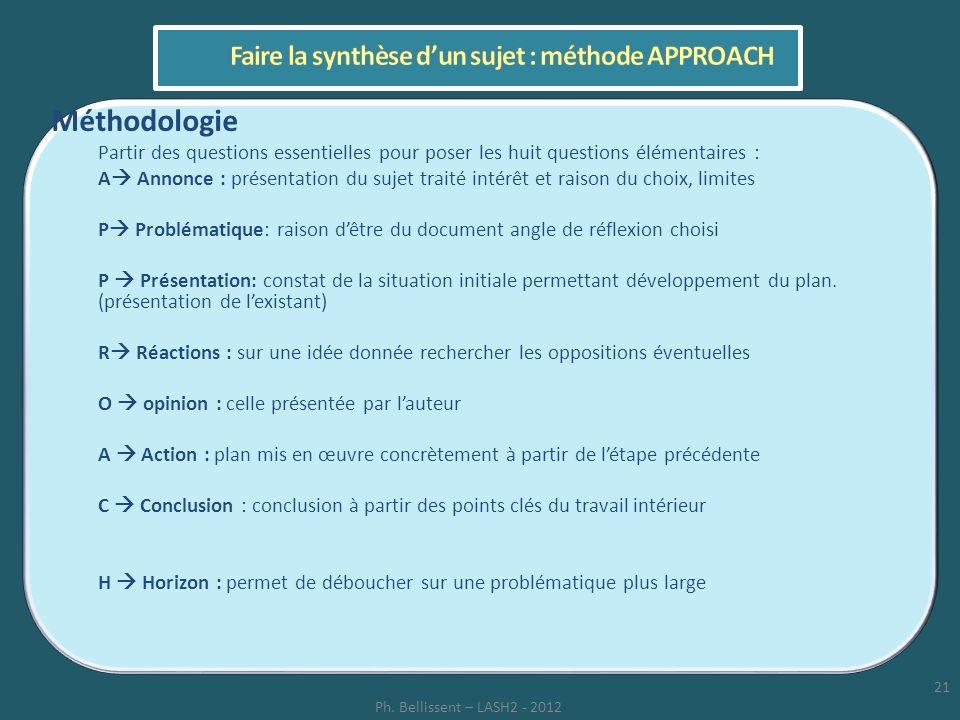 Méthodologie Partir des questions essentielles pour poser les huit questions élémentaires : A Annonce : présentation du sujet traité intérêt et raison