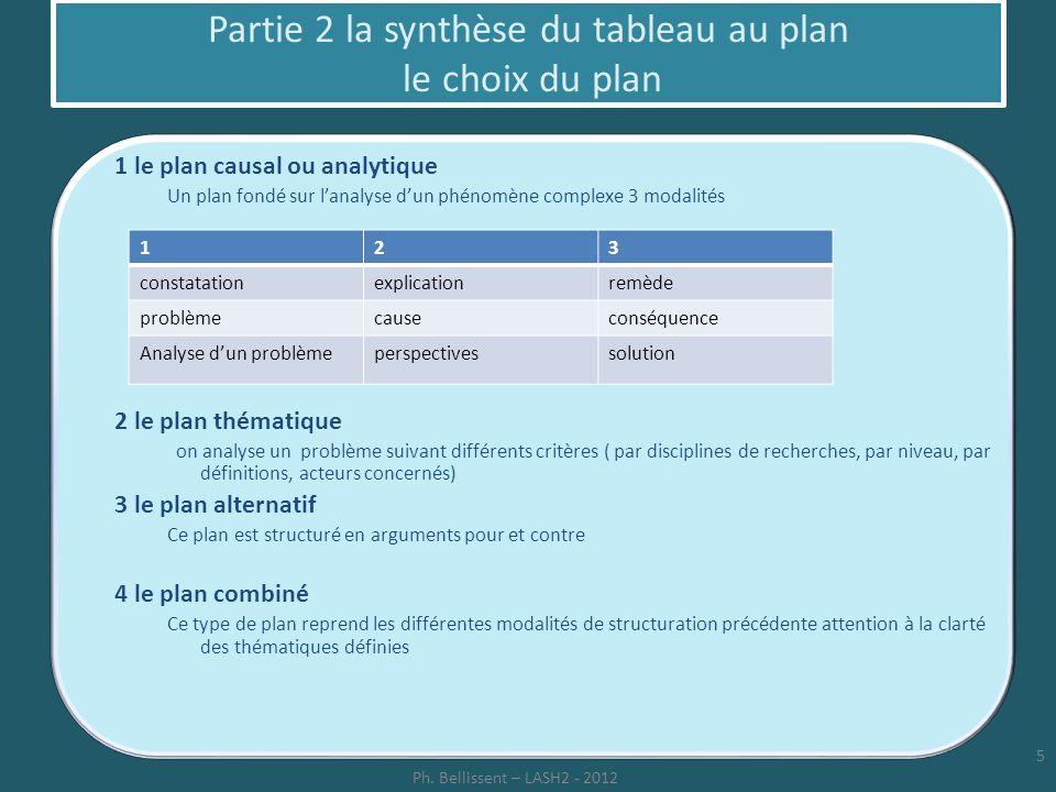 Partie 2 la synthèse du tableau au plan le choix du plan 1 le plan causal ou analytique Un plan fondé sur lanalyse dun phénomène complexe 3 modalités