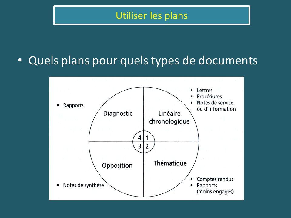 Quels plans pour quels types de documents Utiliser les plans