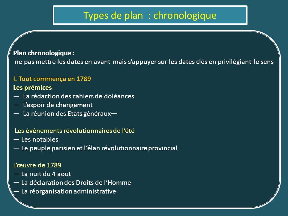 Plan chronologique : ne pas mettre les dates en avant mais sappuyer sur les dates clés en privilégiant le sens I. Tout commença en 1789 Les prémices L