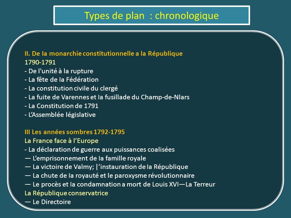 II. De Ia monarchie constitutionnelle a la République 1790-1791 - De l'unité à la rupture - La fête de Ia Fédération - La constitution civile du clerg