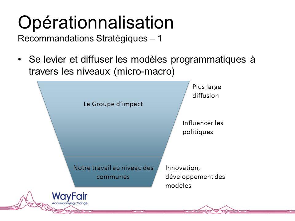Opérationnalisation Recommandations Stratégiques – 1 Notre travail au niveau des communes La Groupe dimpact Innovation, développement des modèles Infl