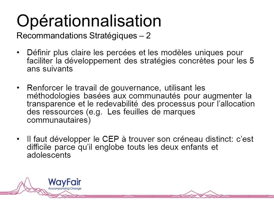 Définir plus claire les percées et les modèles uniques pour faciliter la développement des stratégies concrètes pour les 5 ans suivants Renforcer le t