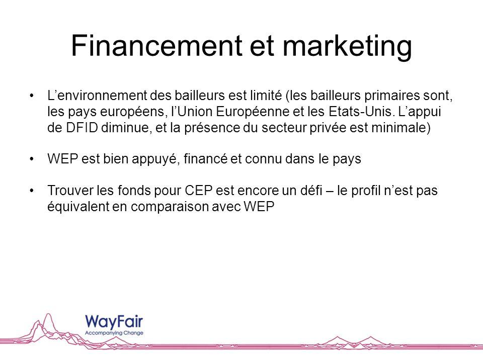 Financement et marketing Lenvironnement des bailleurs est limité (les bailleurs primaires sont, les pays européens, lUnion Européenne et les Etats-Uni
