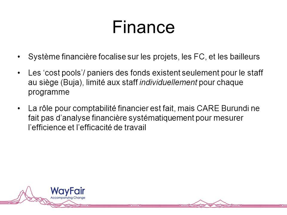 Finance Système financière focalise sur les projets, les FC, et les bailleurs Les cost pools/ paniers des fonds existent seulement pour le staff au si