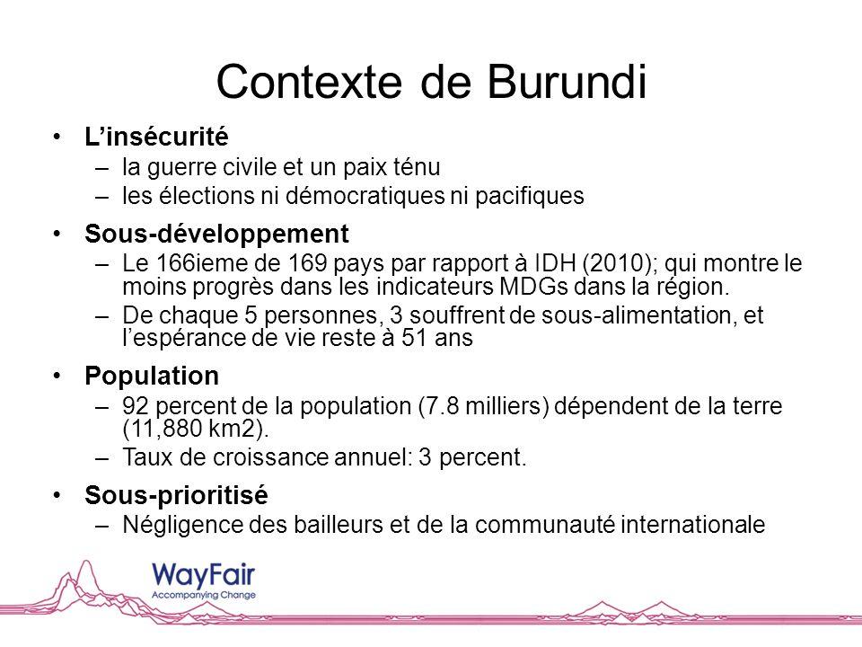 Contexte de Burundi Linsécurité –la guerre civile et un paix ténu –les élections ni démocratiques ni pacifiques Sous-développement –Le 166ieme de 169