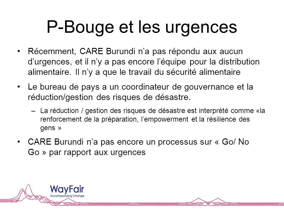 P-Bouge et les urgences Récemment, CARE Burundi na pas répondu aux aucun durgences, et il ny a pas encore léquipe pour la distribution alimentaire. Il