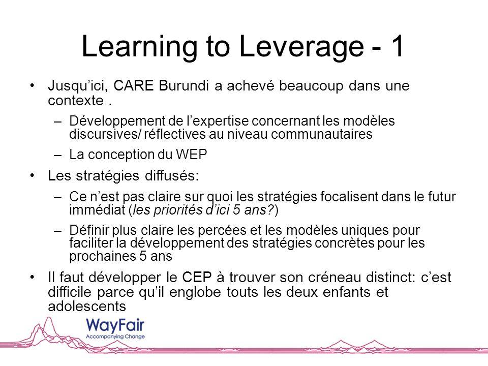 Learning to Leverage - 1 Jusquici, CARE Burundi a achevé beaucoup dans une contexte. –Développement de lexpertise concernant les modèles discursives/