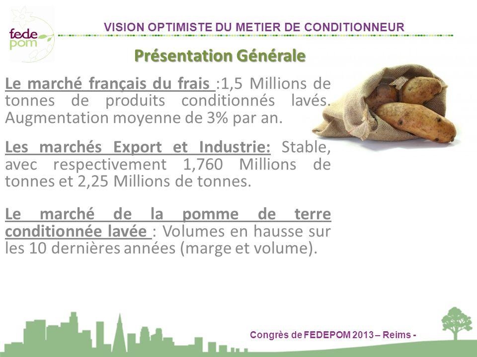 Présentation Générale Le marché français du frais :1,5 Millions de tonnes de produits conditionnés lavés. Augmentation moyenne de 3% par an. Les march