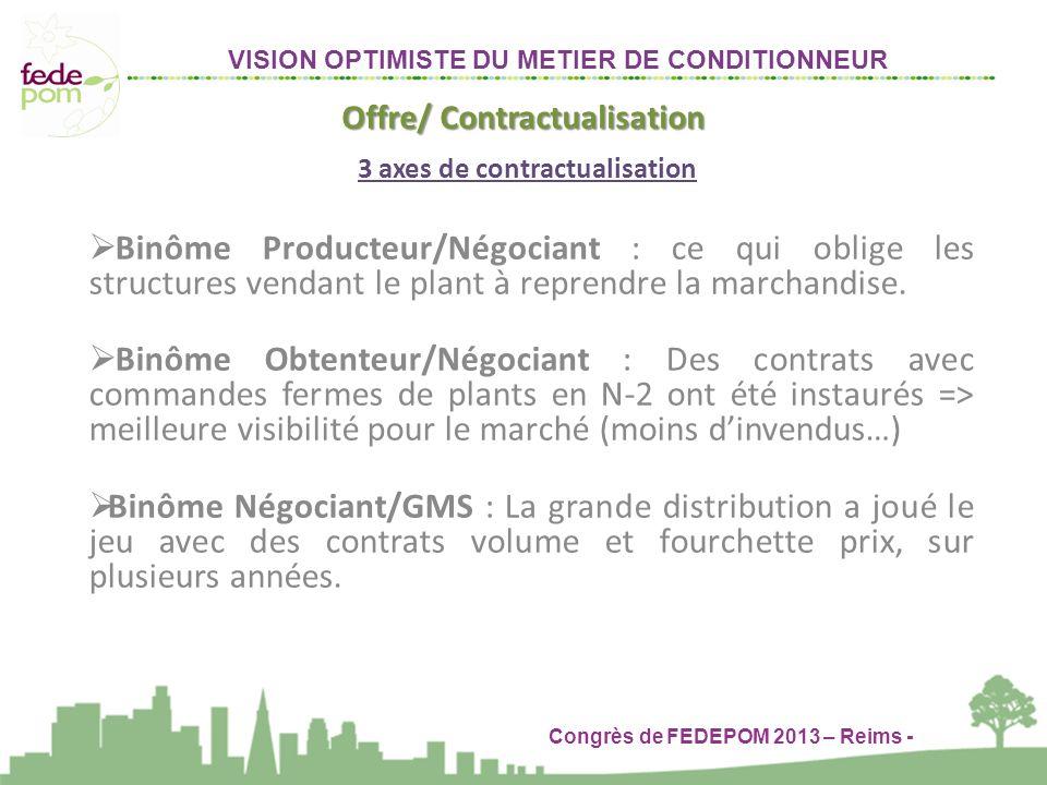 Binôme Producteur/Négociant : ce qui oblige les structures vendant le plant à reprendre la marchandise. Binôme Obtenteur/Négociant : Des contrats avec