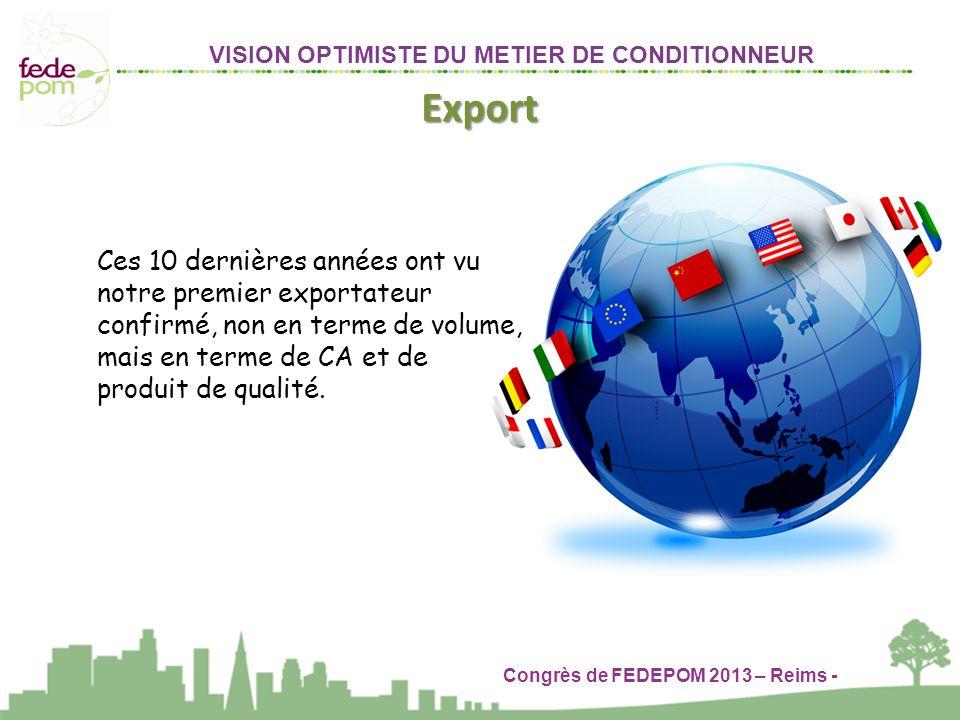 Congrès de FEDEPOM 2013 – Reims - VISION OPTIMISTE DU METIER DE CONDITIONNEUR Export Ces 10 dernières années ont vu notre premier exportateur confirmé, non en terme de volume, mais en terme de CA et de produit de qualité.