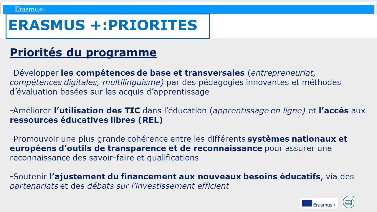 Erasmus+ Priorités du programme -Développer les compétences de base et transversales (entrepreneuriat, compétences digitales, multilinguisme) par des
